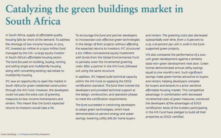 Catalysing the green building market in South Africa